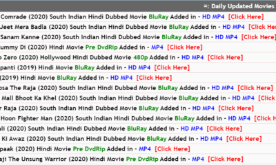 Coolmoviez 2020 - Latest MP4 HD Hollywood, South Indian, Bollywood Movies Download
